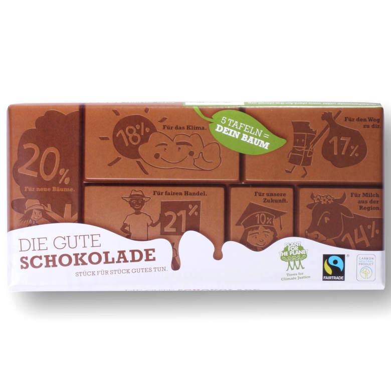 Testsieger und gut im Test von Stiftung Warentest 12/2018: Die Gute Schokolade
